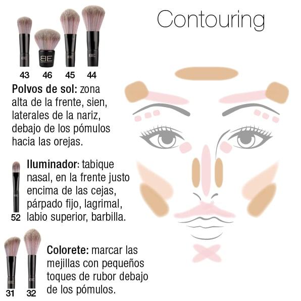 errores de maquillaje contouring